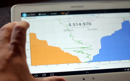 Bitcoin-Chart auf Tablet-PC